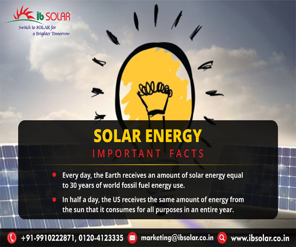 SOLAR ENERGY (IMPORTANT FACTS)