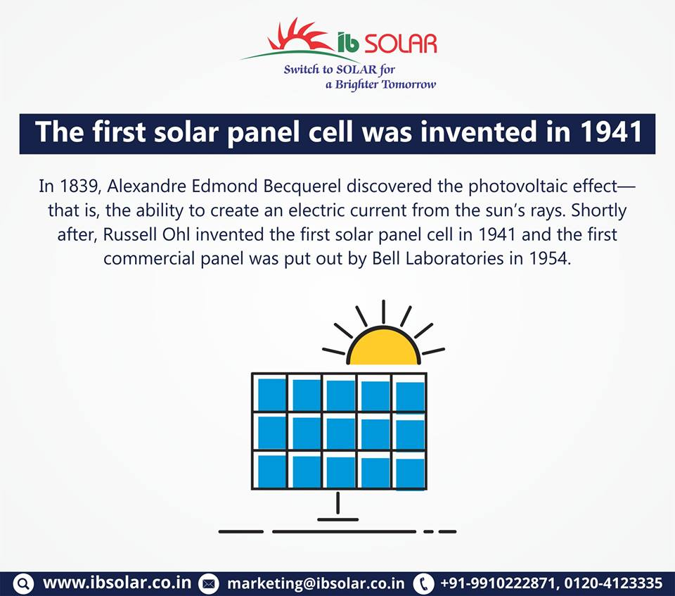The first Solar Panel Cell was invented in 1941.